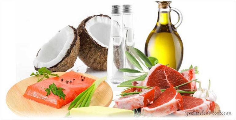 кетоновая диета для похудения
