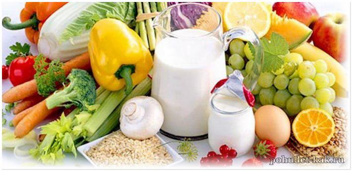 Английская диета 21 день меню фрукты - овощи
