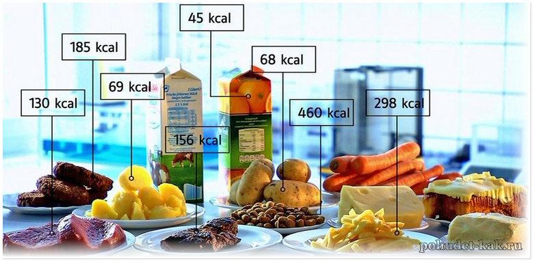 Сколько калорий есть чтобы похудеть