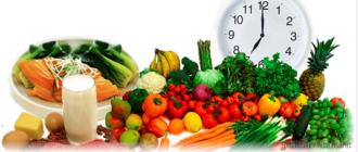Правильное питание составляющие